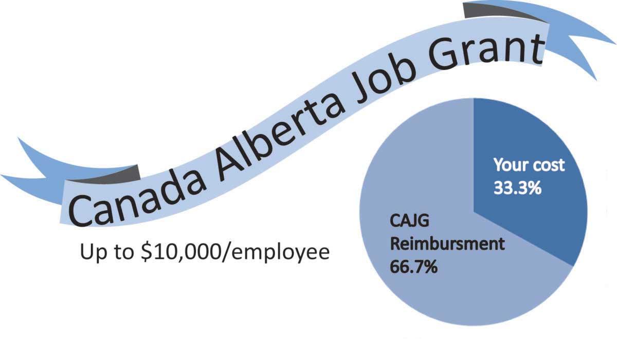 Canada Alberta Job Grant, $10,000 per employee